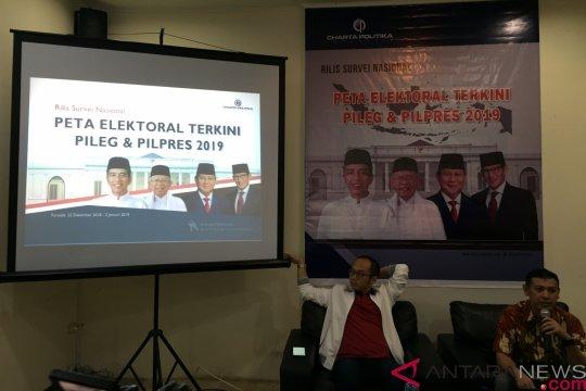 Charta Politika: Ma