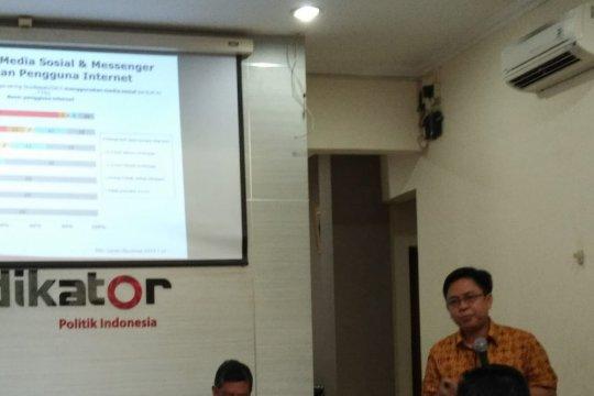 Survei: Elektabilitas Jokowi-Ma'ruf 54,9 persen, Prabowo-Sandiaga  34,8 persen