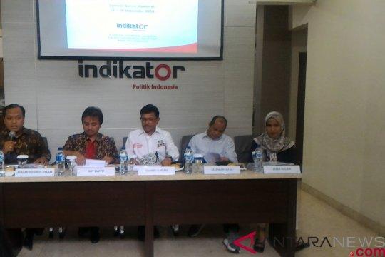 Survei: basis pemilih di koalisi Jokowi-Ma'ruf tidak solid