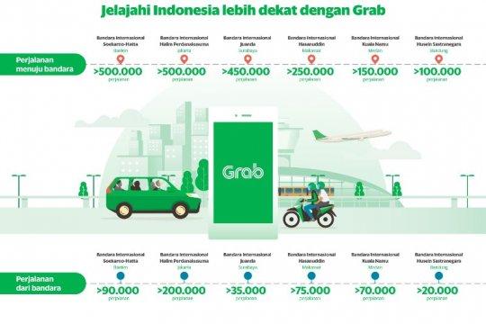 Grab Indonesia layani lebih dua juta perjalanan ke  bandara