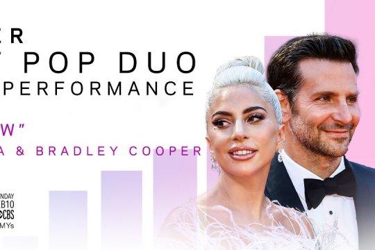 Borong tiga piala Grammy, Lady Gaga ajak seniman peduli kesehatan mental