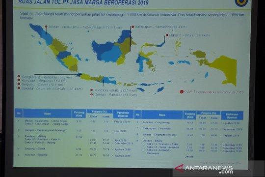 Jasa Marga targetkan pengoperasian tol 244 km tahun ini