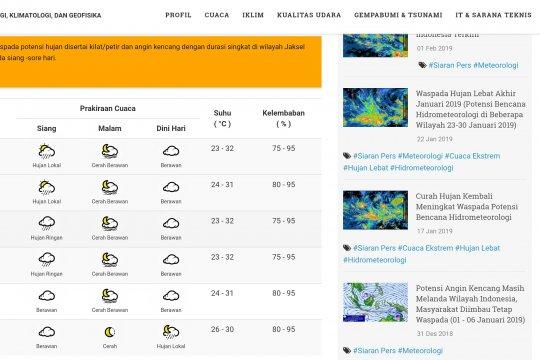 Hujan kembali guyur sebagian besar Jabodetabek Rabu (13/2) siang