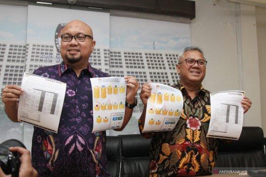 KPU umumkan nama-nama caleg mantan napi korupsi gelombang II