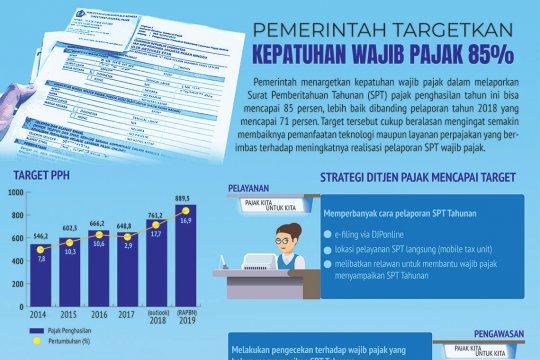 Pemerintah targetkan kepatuhan wajib pajak 85%