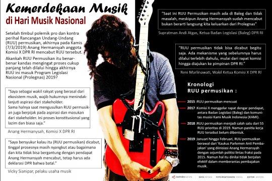 Kemerdekaan Musik di Hari Musik Nasional