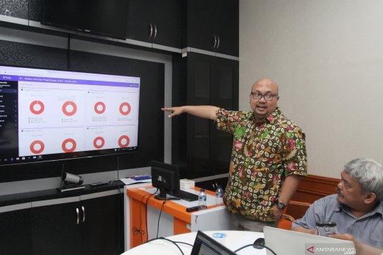 KPU targetkan surat suara tambahan terdistribusi H-5 pencoblosan