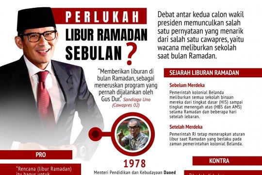Perlukah Libur Ramadan Sebulan