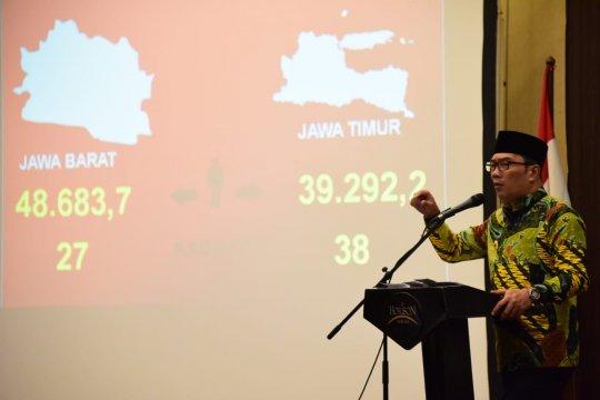 Ridwan Kamil Kukuhkan Pengurus LKS Tripartit Jabar 2018-2021