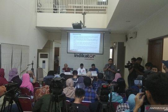 Survei Indikator: Elektabilitas Jokowi dan Prabowo terpaut 18 persen