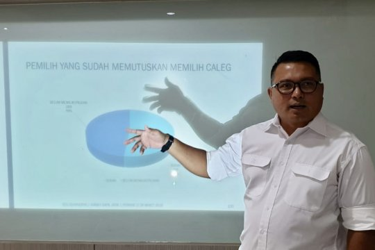 Survei SCG: elektabilitas Jokowi-Ma'ruf unggul di dapil Jatim I