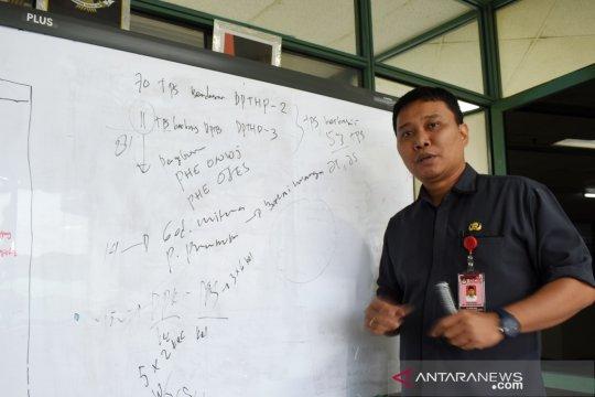 KPU Kepulauan Seribu: logistik sudah lengkap