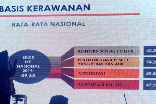 Indeks kerawanan Pemilu 2019