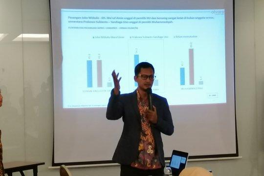 Survei Alvara : elektabilitas Jokowi-Ma'ruf 52,2 persen