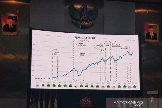 Pesta demokrasi momentum raih keuntungan di pasar modal