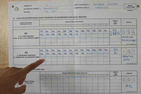 Prabowo ungguli Jokowi di Makassar