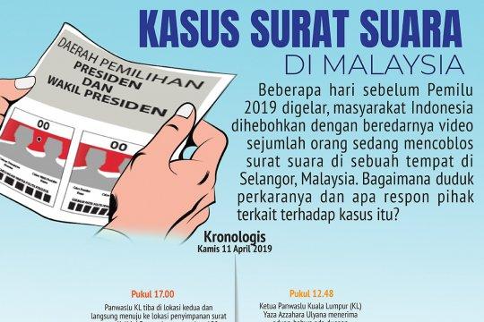 Kasus surat suara di Malaysia