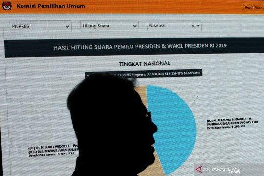 Situng KPU: Persentase perolehan suara Jokowi naik tipis siang ini