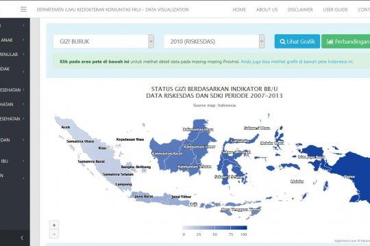 Dokter Komunitas UI buat situs data kesehatan Indonesia