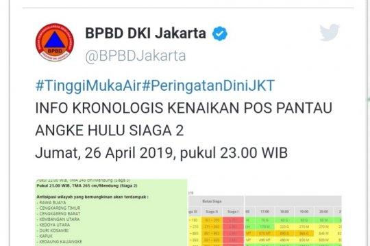 BPBD DKI imbau waspadai ketinggian muka air Angke Hulu Siaga II