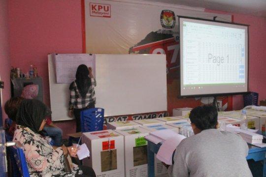 KPU Kediri: Rekapitulasi suara tingkat kota 30 April