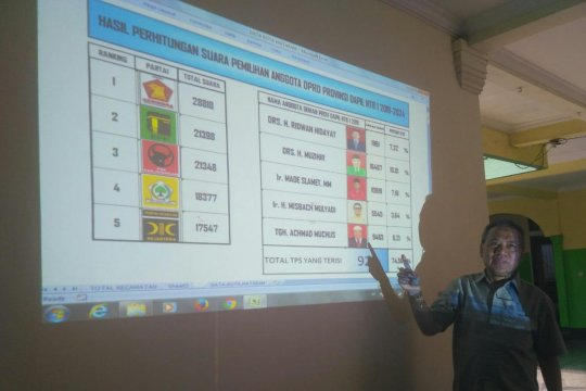 Rekapitulasi suara di Ampenan Mataram belum tuntas