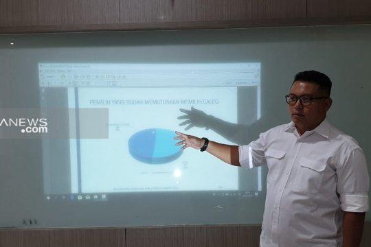 SCG respon lembaganya dilaporkan ke Bawaslu Surabaya