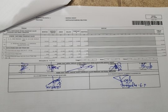 Jokowi-Ma'ruf unggul 33.533 suara pilpres di Kabupaten Bangka Barat