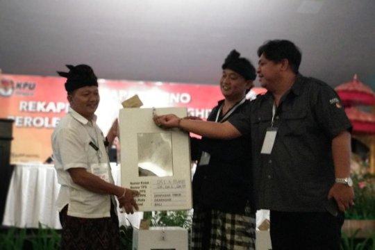 Partisipasi Pemilih di Kota Denpasar 77,3 Persen