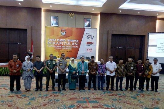 Prabowo-Sandiaga unggul di tiga kabupaten di Riau