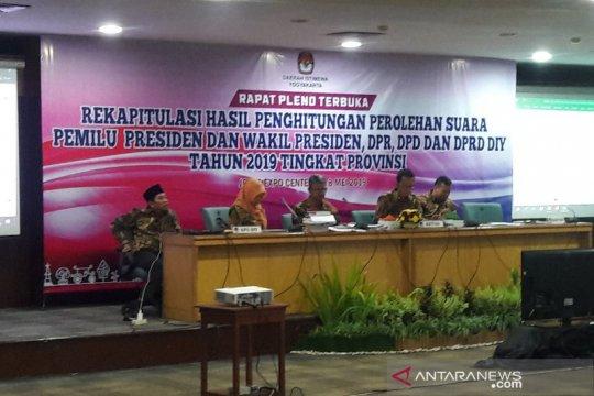 Jokowi-Ma'ruf unggul di DIY