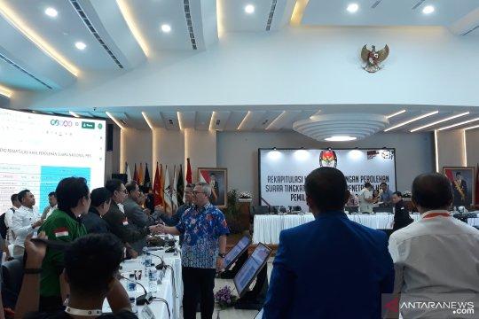 Jokowi-KH Ma'ruf Amin juga unggul di Kalimantan Barat