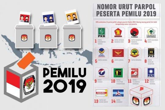 Partai Hanura dipastikan pimpin DPRD Muna 2019-2024