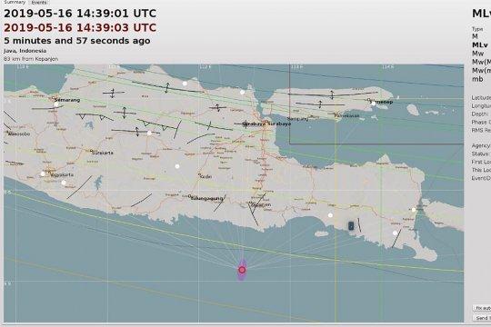 Gempa di Kabupaten Malang tidak berpotensi tsunami