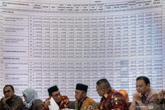 Berita politik menarik, rekapitulasi suara hingga kursi Ketua MPR