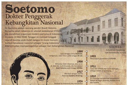 Soetomo, dokter penggerak kebangkitan nasional