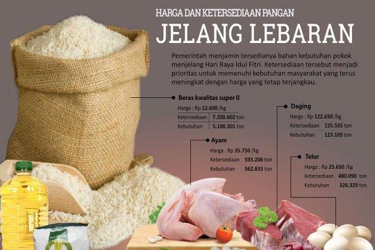 Ketersediaan bahan pangan jelang Lebaran