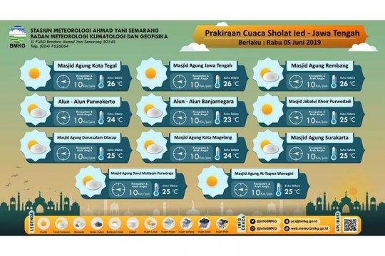 BMKG: Cuaca di Jateng bagian selatan cerah berawan saat Idul Fitri