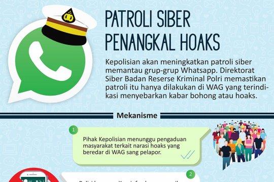 Patroli siber