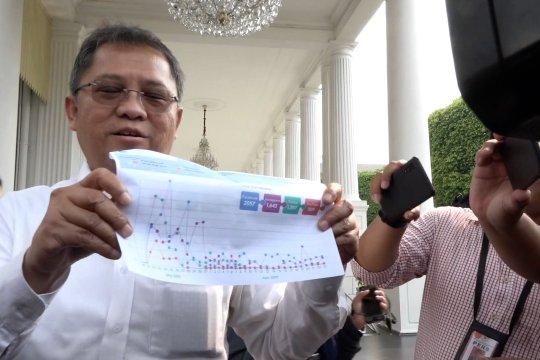 Menkominfo: Jangan memantik hoaks yang berkaitan pemilu