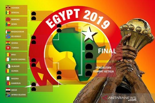 Jadwal babak 16 besar, Maroko vs Benin jadi laga pembuka