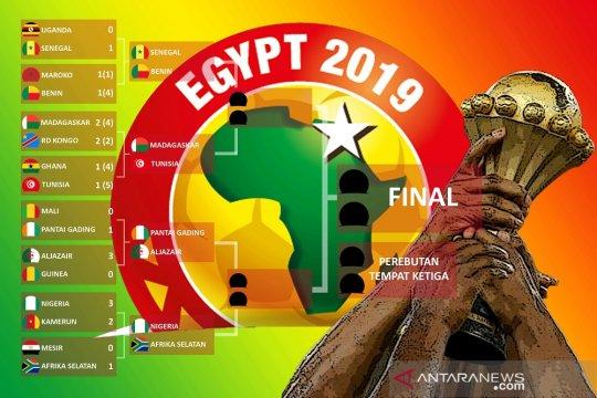 Ringkasan Piala Afrika, tim-tim unggulan tercecer di 16 besar