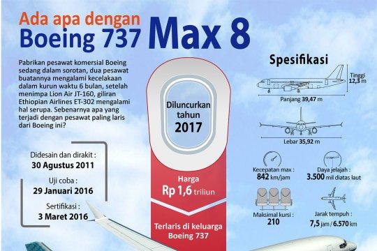 Ada Apa Dengan Boeing 737 MAX 8