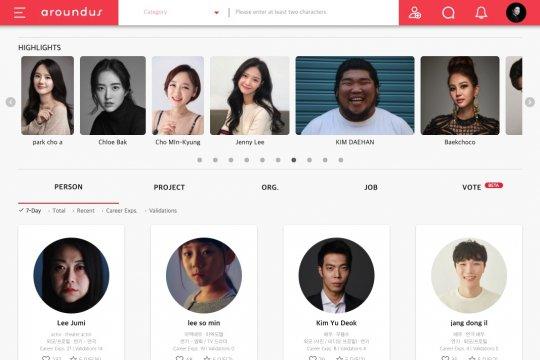 Aroundus, platform bursa kerja untuk artis pemula Korea