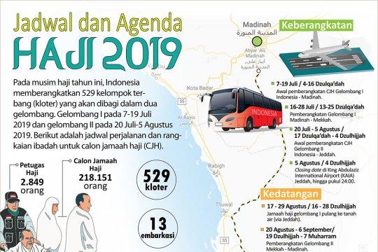 Jadwal dan agenda haji 2019