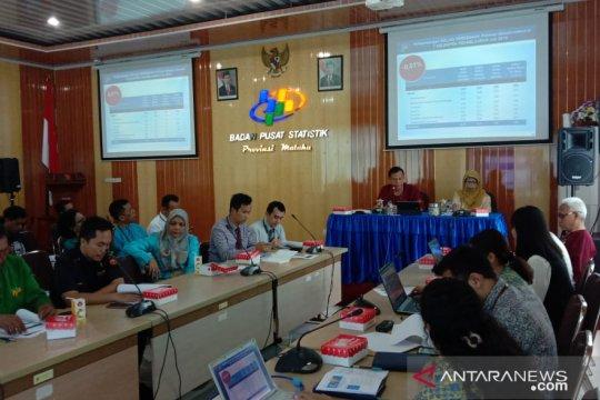 BPS: Kota Ambon deflasi sebesar 0,03 persen pada Juli 2019