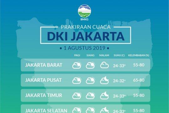 Jakarta Diperkirakan Cerah Berawan Sejak Pagi Hingga Malam