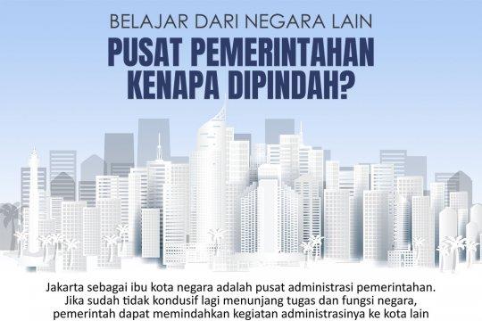 Pusat pemerintahan kenapa dipindah?