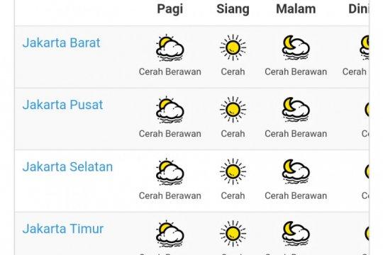 Tidak ada peringatan dini cuaca Jakarta Jumat ini cerah berawan