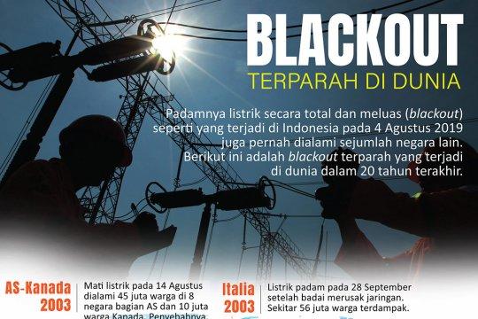 Blackout terparah di dunia